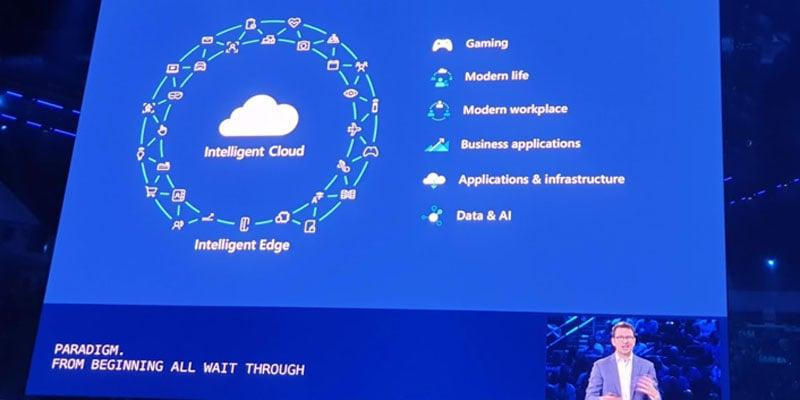 microsoft-inspire-2019-intelligent-cloud